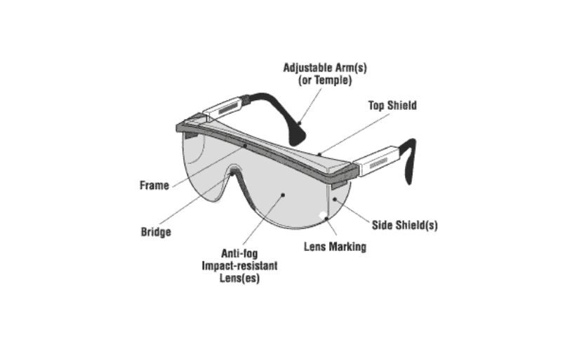 You Must Check These Features Before Selecting Face Protection